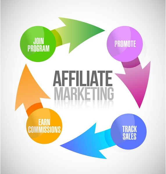 What is Prolargent5x5 Extreme Affiliate Marketing?